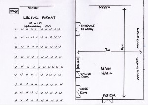 Hall dimensions and lecture layout. For the lecture either 10 seats x 10 rows or 9 seats x 11 rows. 100 maximum